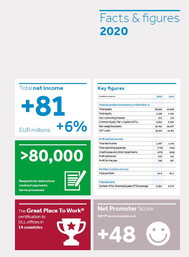 Cover of facts and figures pdf